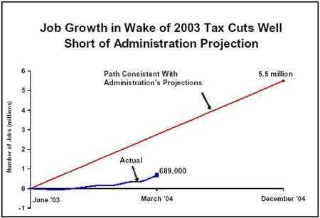 job_grow_chart.jpg